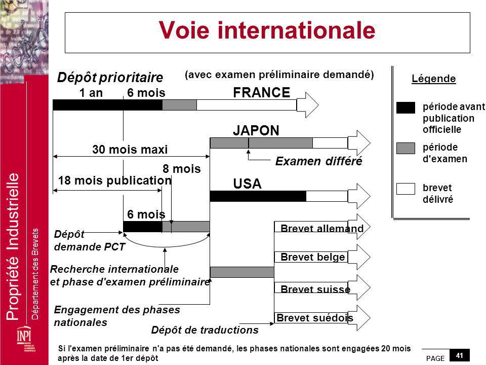 Voie internationale Dépôt prioritaire FRANCE JAPON USA 1 an 6 mois