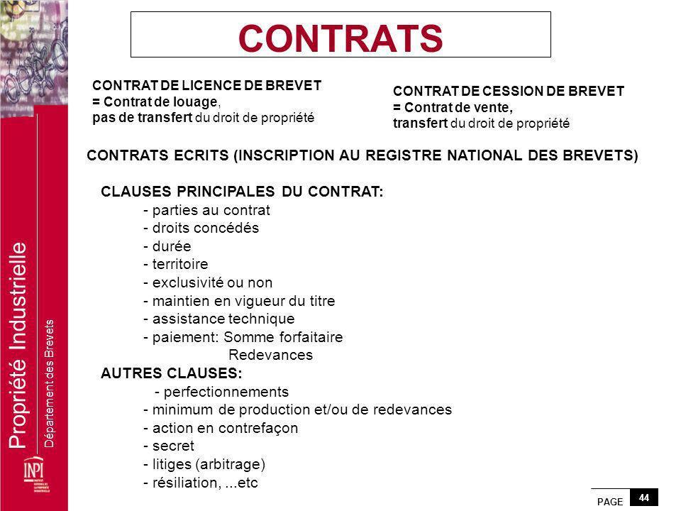 CONTRATS CONTRAT DE LICENCE DE BREVET. = Contrat de louage, pas de transfert du droit de propriété.