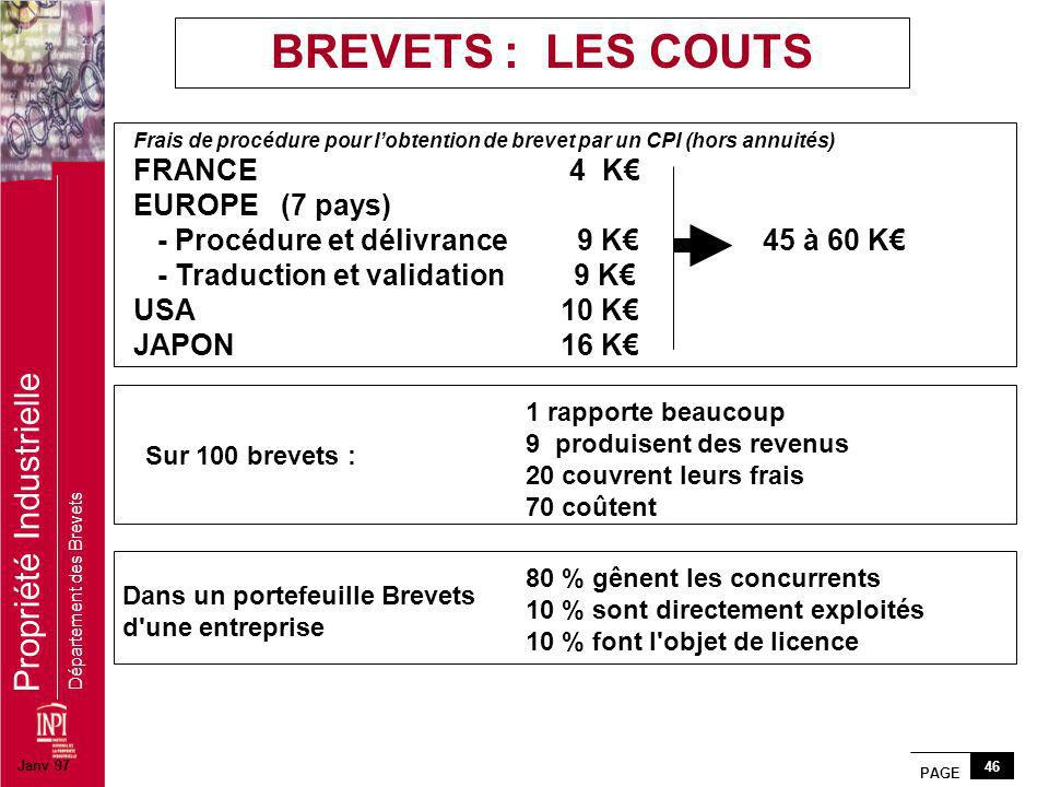 BREVETS : LES COUTS FRANCE 4 K€ EUROPE (7 pays)