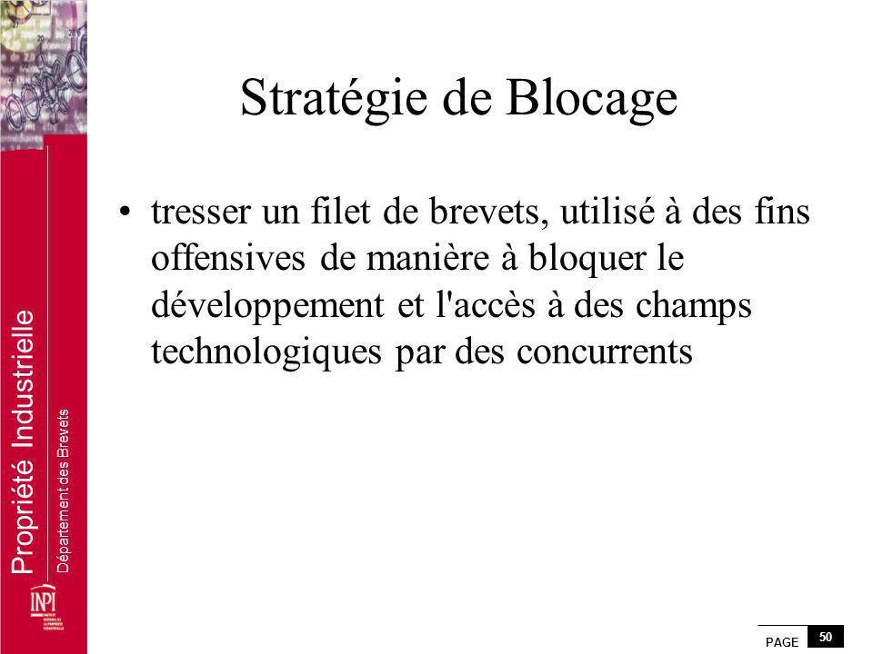 Stratégie de Blocage