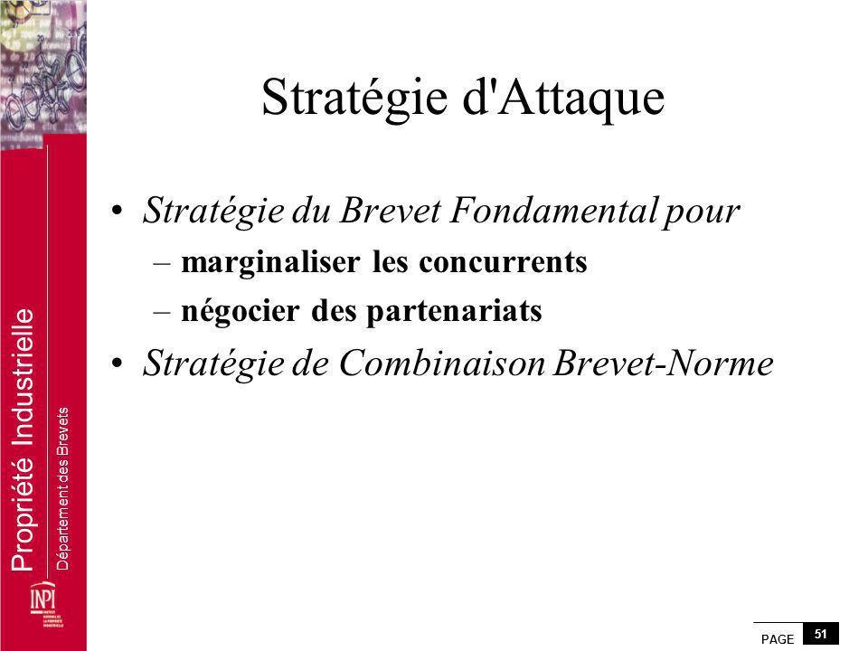Stratégie d Attaque Stratégie du Brevet Fondamental pour