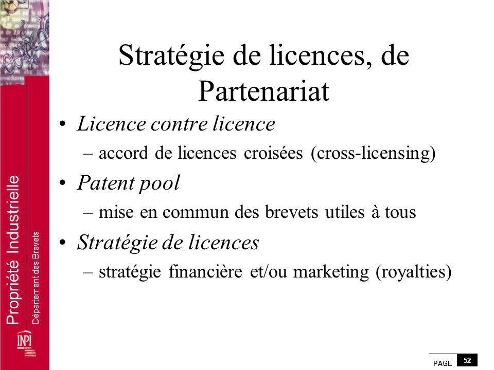 Stratégie de licences, de Partenariat