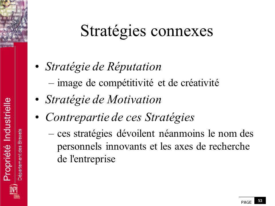 Stratégies connexes Stratégie de Réputation Stratégie de Motivation