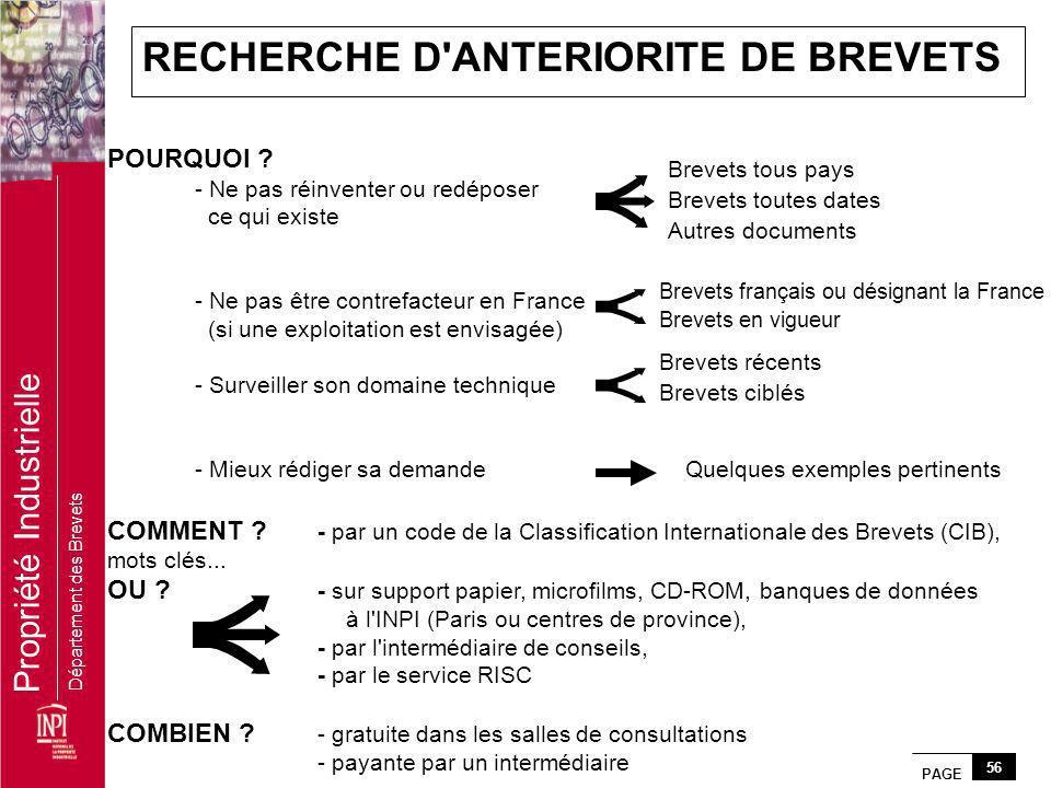 RECHERCHE D ANTERIORITE DE BREVETS