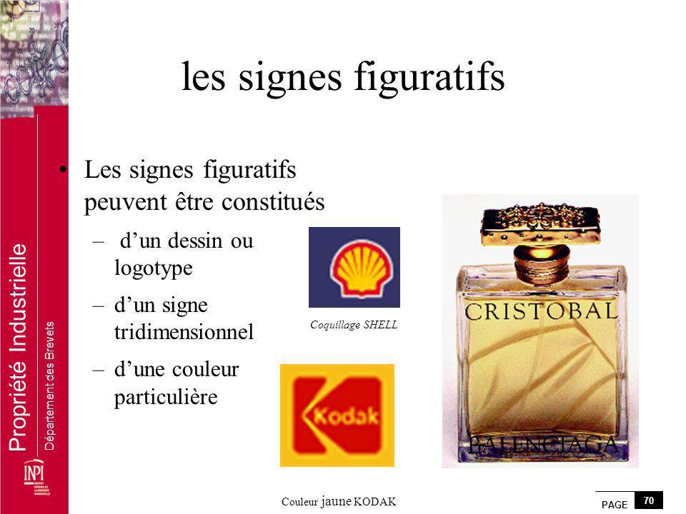 les signes figuratifs Les signes figuratifs peuvent être constitués