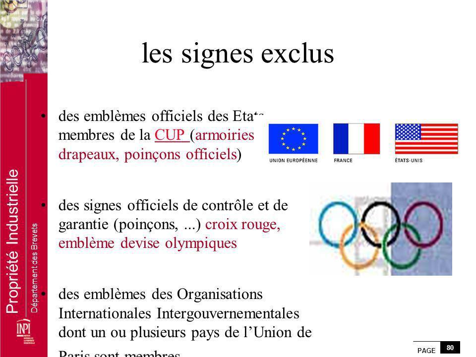 les signes exclus des emblèmes officiels des Etats membres de la CUP (armoiries, drapeaux, poinçons officiels)