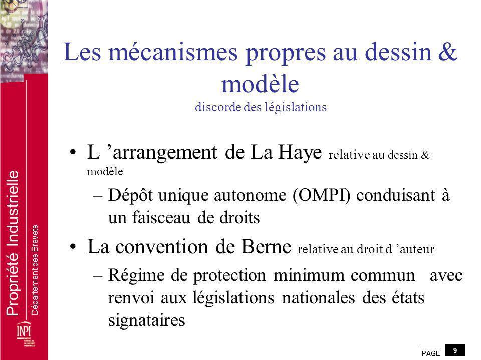Les mécanismes propres au dessin & modèle discorde des législations