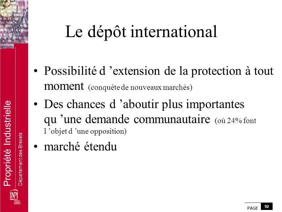 Le dépôt international