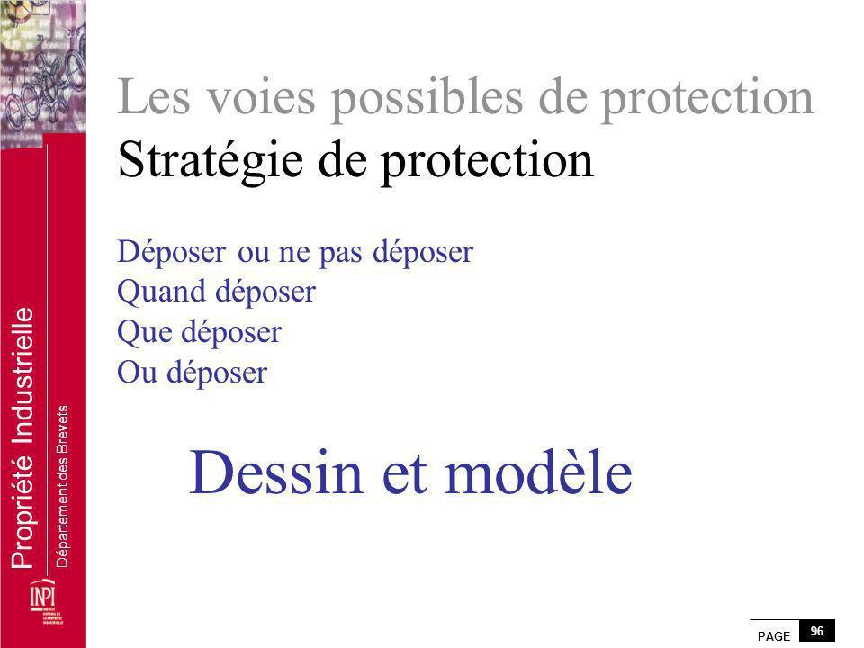 Les voies possibles de protection Stratégie de protection Déposer ou ne pas déposer Quand déposer Que déposer Ou déposer Dessin et modèle