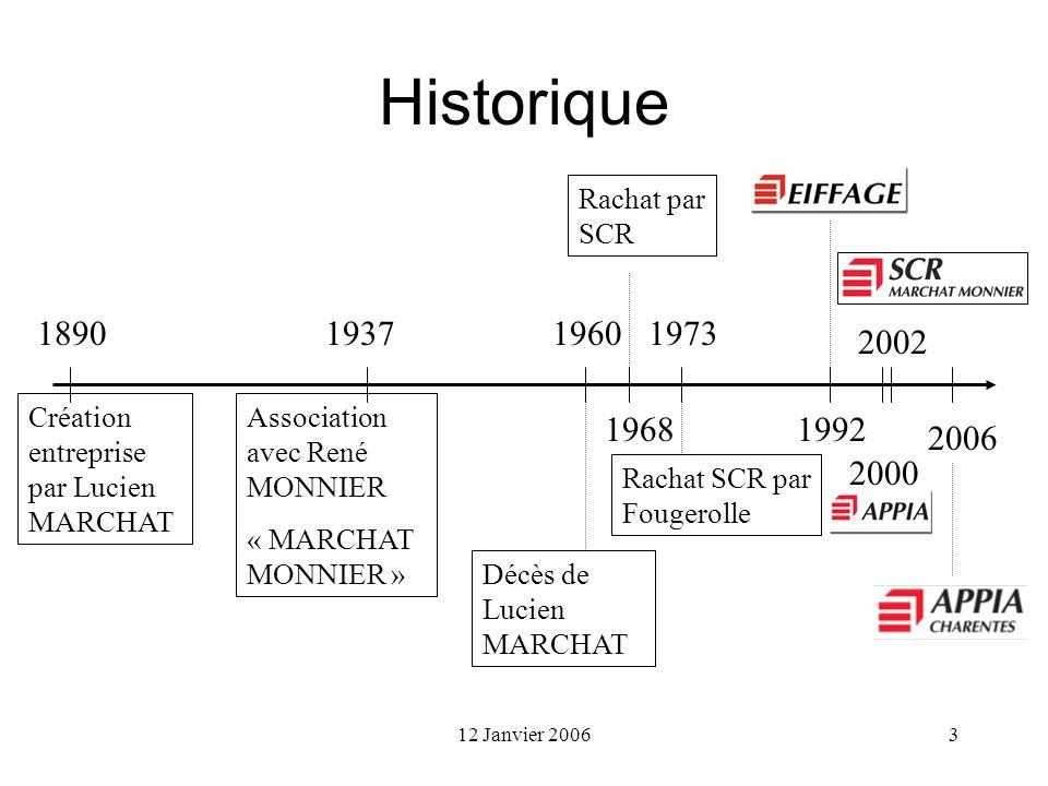 Historique 1890 1937 1960 1973 2002 1968 1992 2006 2000 Rachat par SCR