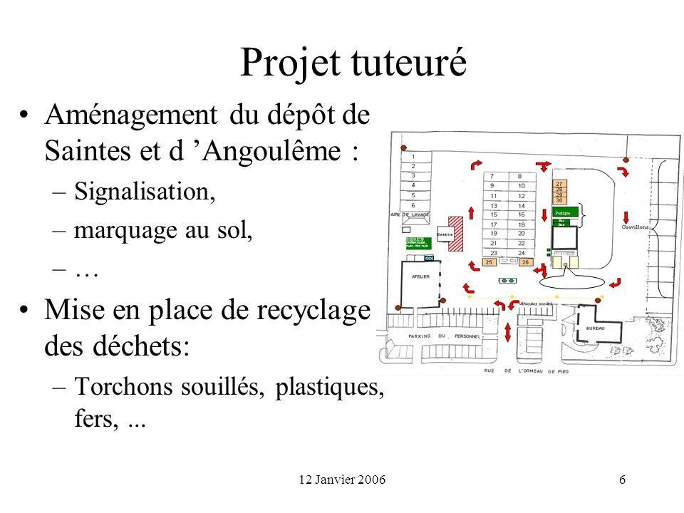 Projet tuteuré Aménagement du dépôt de Saintes et d 'Angoulême :