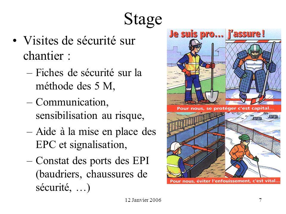 Stage Visites de sécurité sur chantier :
