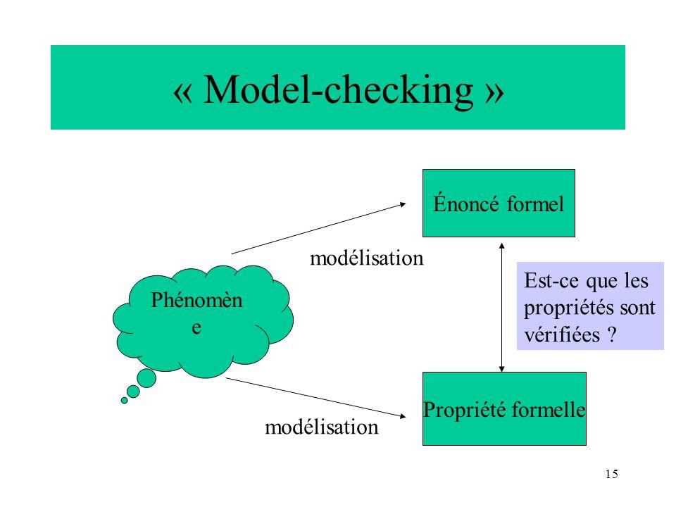 « Model-checking » Énoncé formel modélisation Est-ce que les Phénomène
