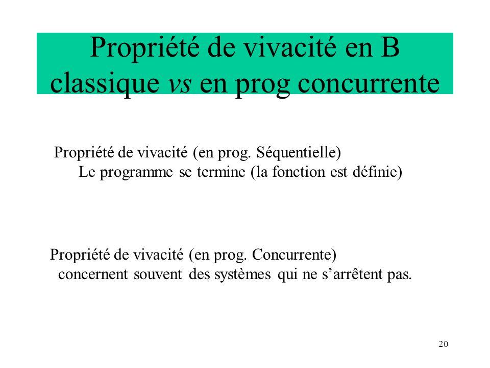 Propriété de vivacité en B classique vs en prog concurrente