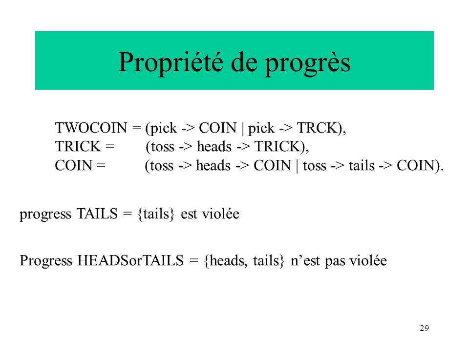 Propriété de progrès TWOCOIN = (pick -> COIN | pick -> TRCK),