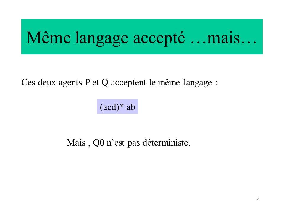 Même langage accepté …mais…