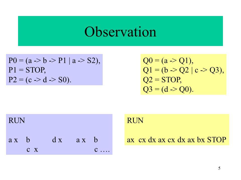 Observation P0 = (a -> b -> P1 | a -> S2), P1 = STOP,