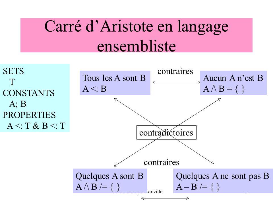 Carré d'Aristote en langage ensembliste