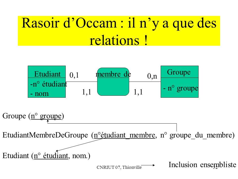 Rasoir d'Occam : il n'y a que des relations !