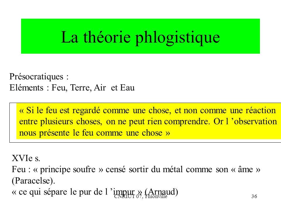 La théorie phlogistique