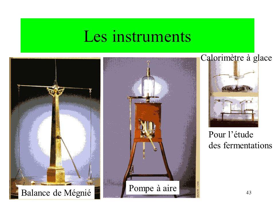 Les instruments Calorimètre à glace Pour l'étude des fermentations