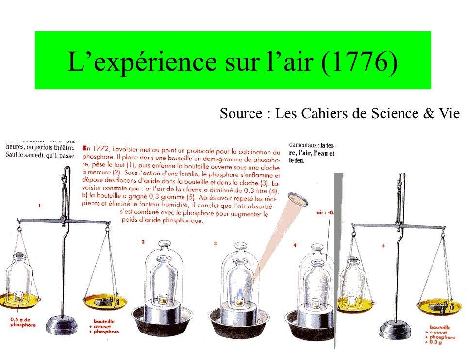 L'expérience sur l'air (1776)