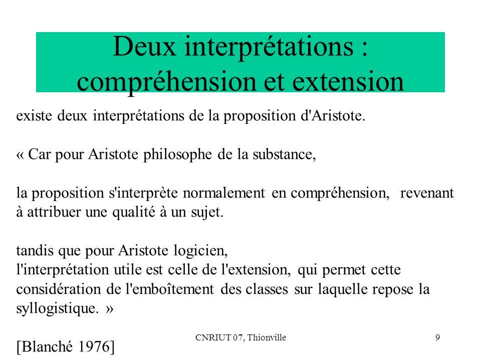 Deux interprétations : compréhension et extension