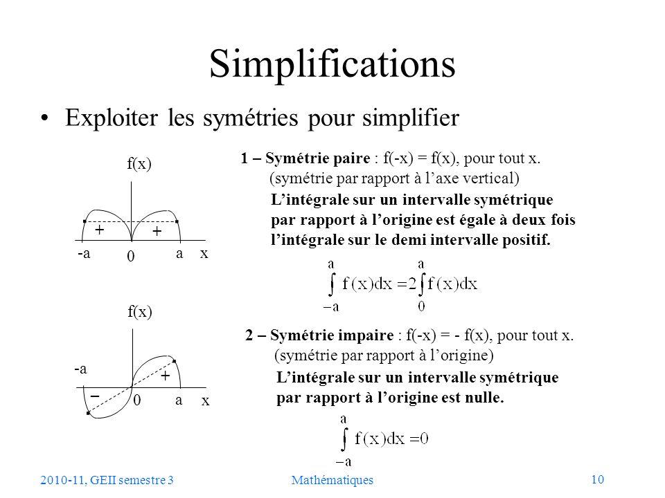 Simplifications Exploiter les symétries pour simplifier . . . .
