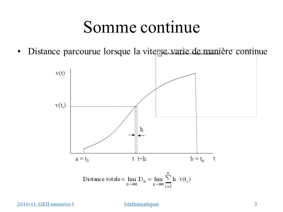 Somme continue Distance parcourue lorsque la vitesse varie de manière continue. v(t) v(ti) h. a = t0.