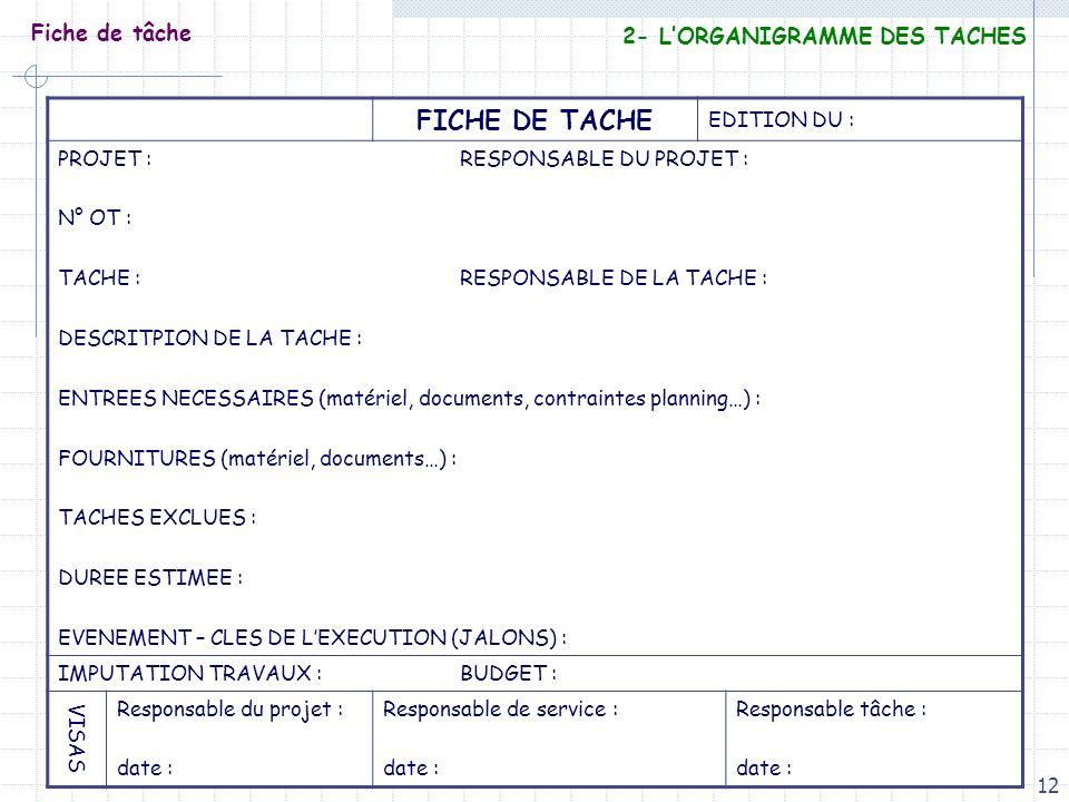 FICHE DE TACHE Fiche de tâche 2- L'ORGANIGRAMME DES TACHES
