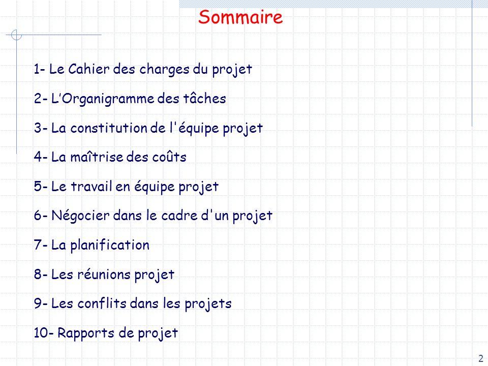 Sommaire 1- Le Cahier des charges du projet