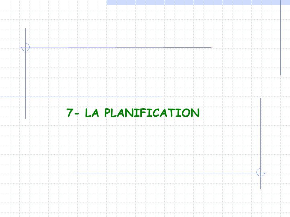 7- LA PLANIFICATION