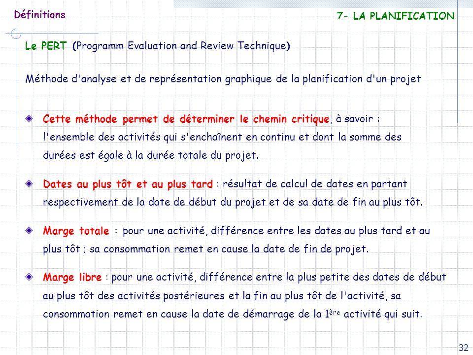 Le PERT (Programm Evaluation and Review Technique)