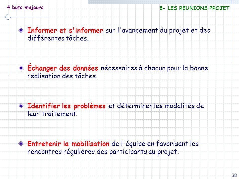 4 buts majeurs 8- LES REUNIONS PROJET. Informer et s informer sur l avancement du projet et des différentes tâches.