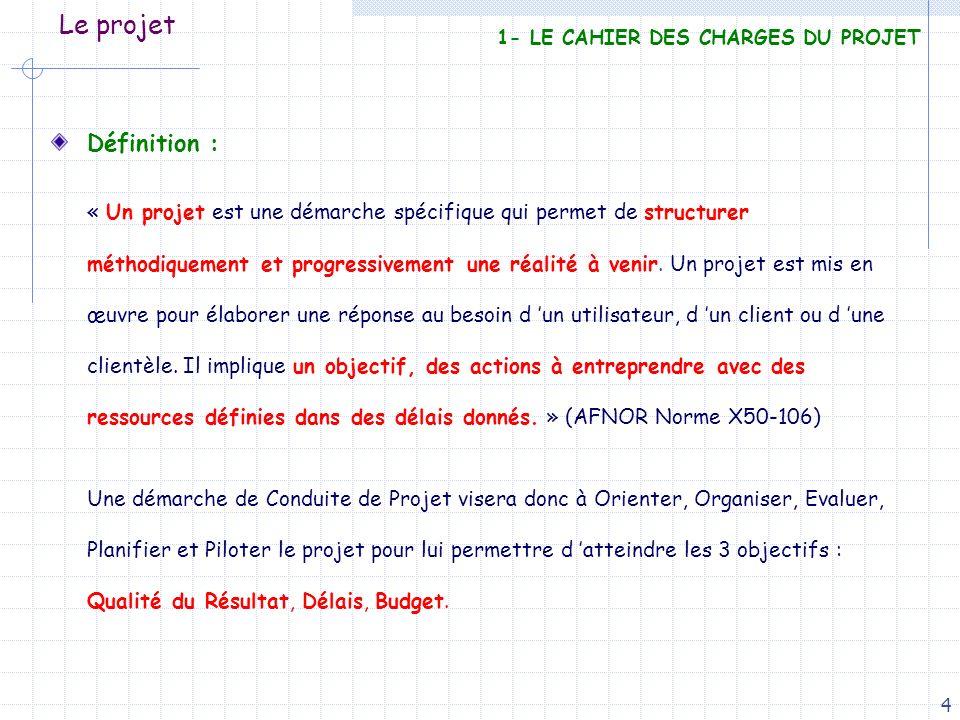 Le projet 1- LE CAHIER DES CHARGES DU PROJET. Définition :