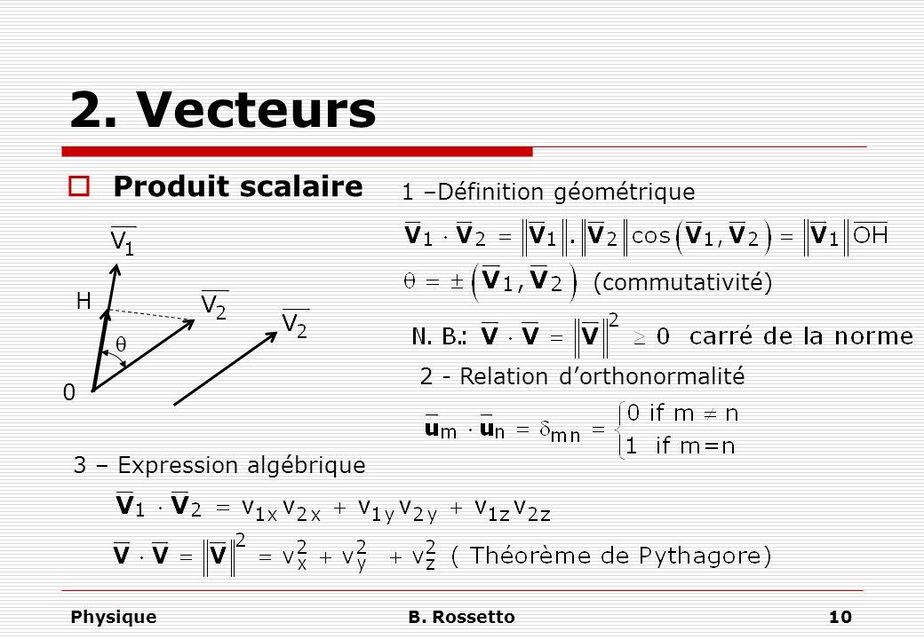 2. Vecteurs Produit scalaire 1 –Définition géométrique (commutativité)