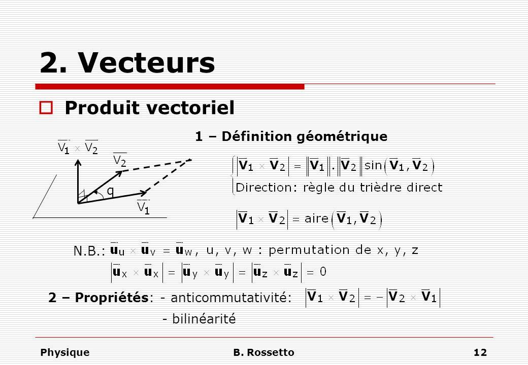 2. Vecteurs Produit vectoriel 1 – Définition géométrique q N.B.: