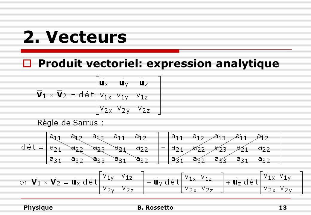 2. Vecteurs Produit vectoriel: expression analytique Règle de Sarrus :