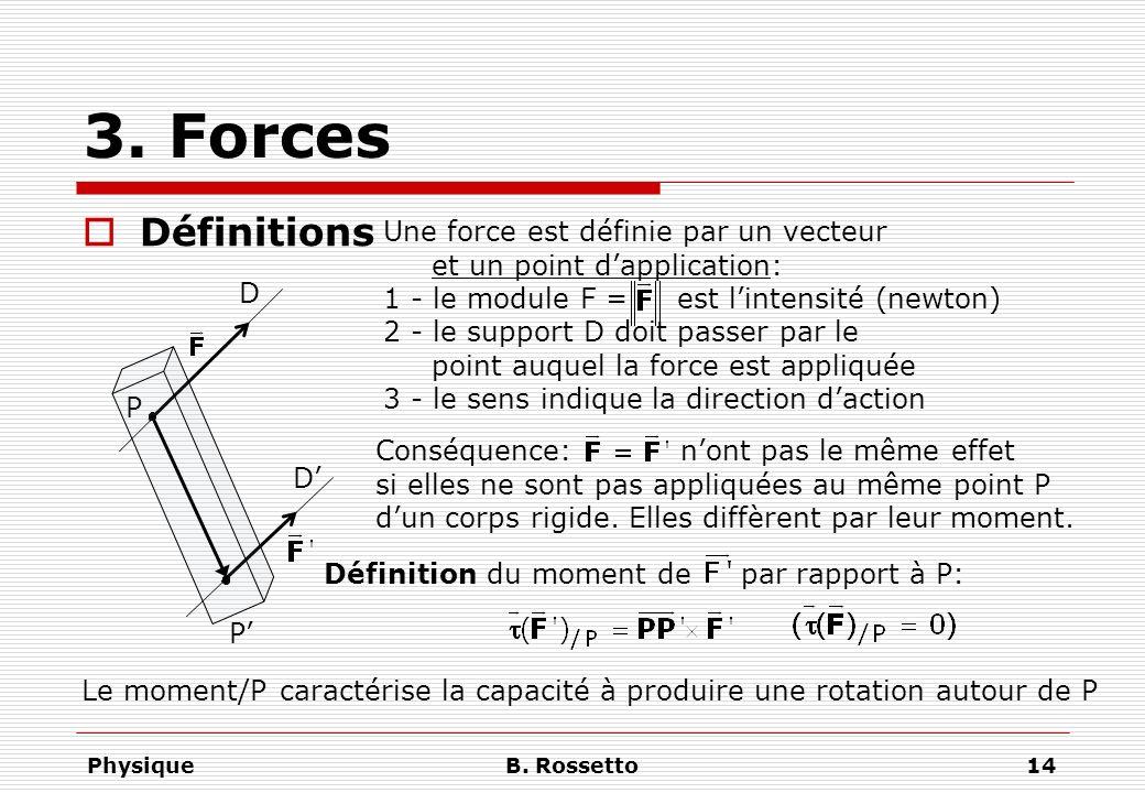 3. Forces Définitions Une force est définie par un vecteur