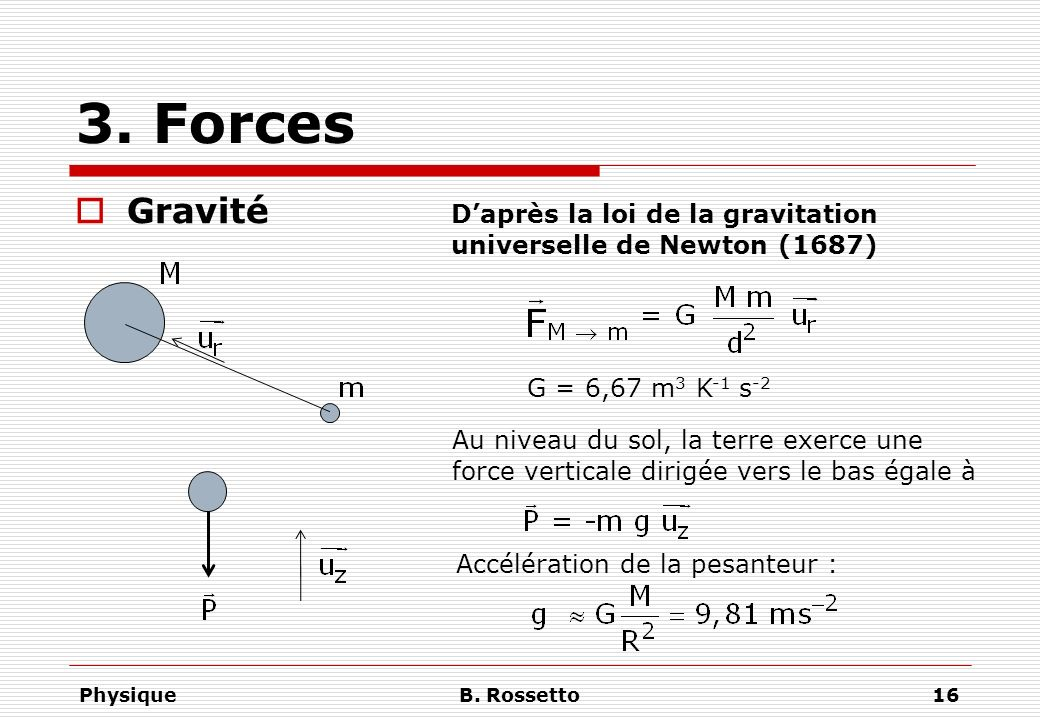 3. ForcesGravité. D'après la loi de la gravitation universelle de Newton (1687) G = 6,67 m3 K-1 s-2.