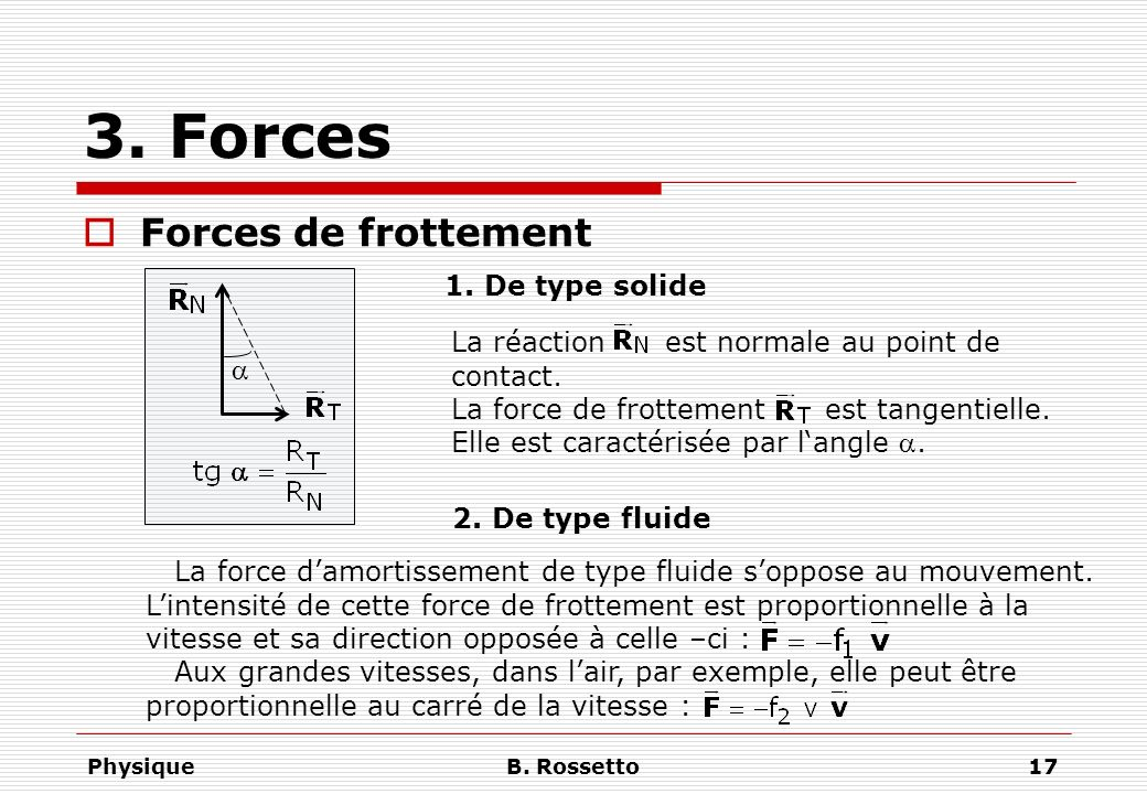 3. Forces Forces de frottement 1. De type solide