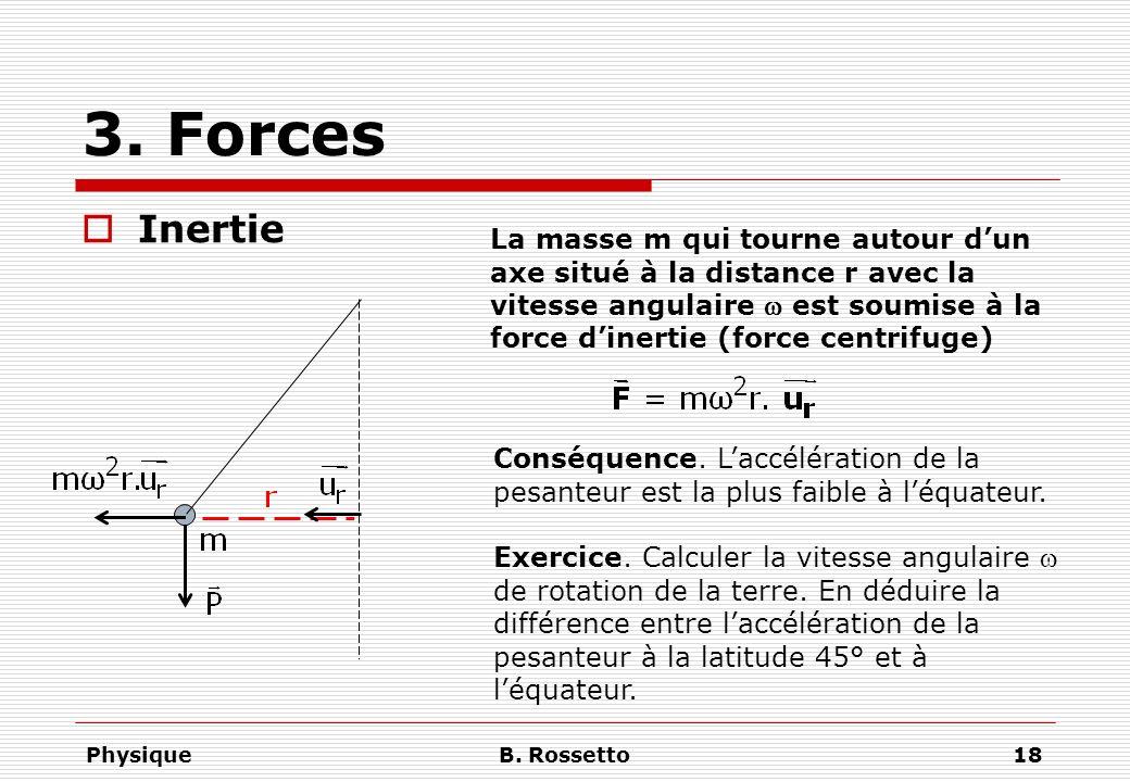 3. Forces Inertie.