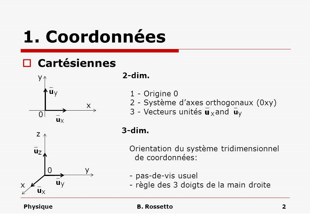 1. Coordonnées Cartésiennes 2-dim. y 1 - Origine 0
