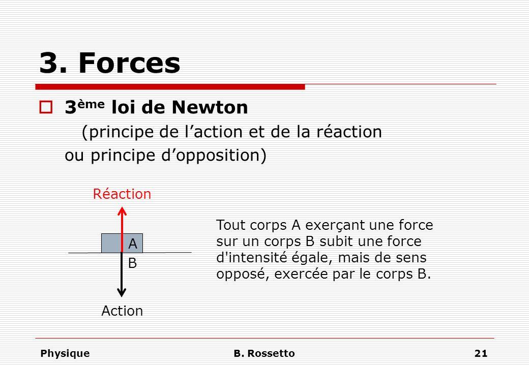 3. Forces 3ème loi de Newton (principe de l'action et de la réaction