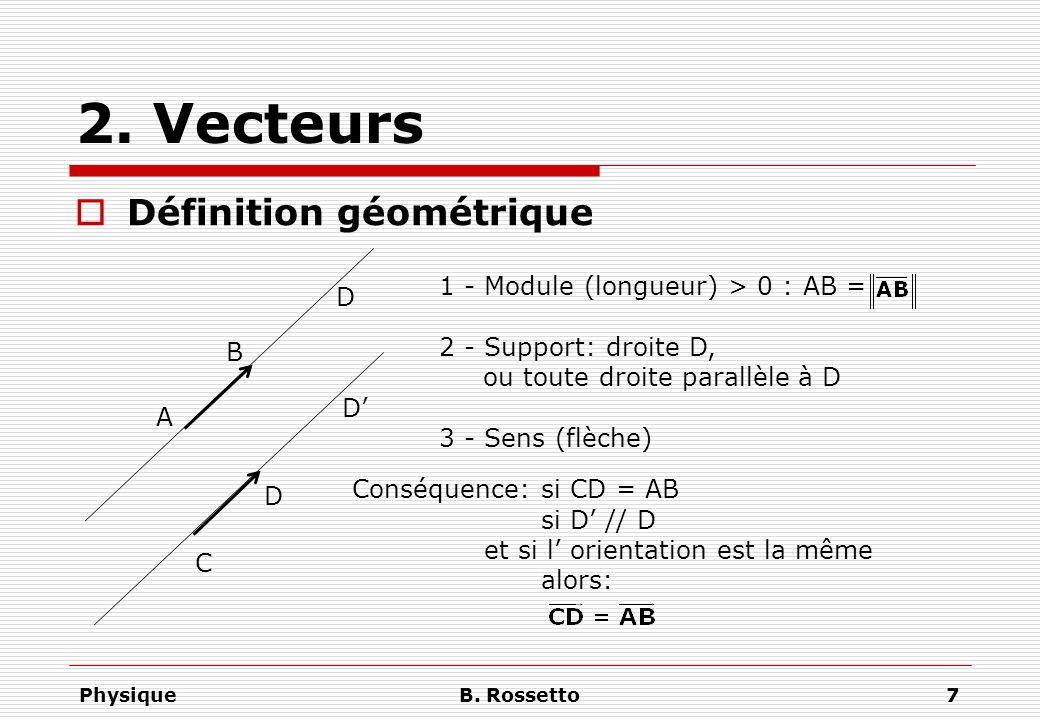 2. Vecteurs Définition géométrique 1 - Module (longueur) > 0 : AB =