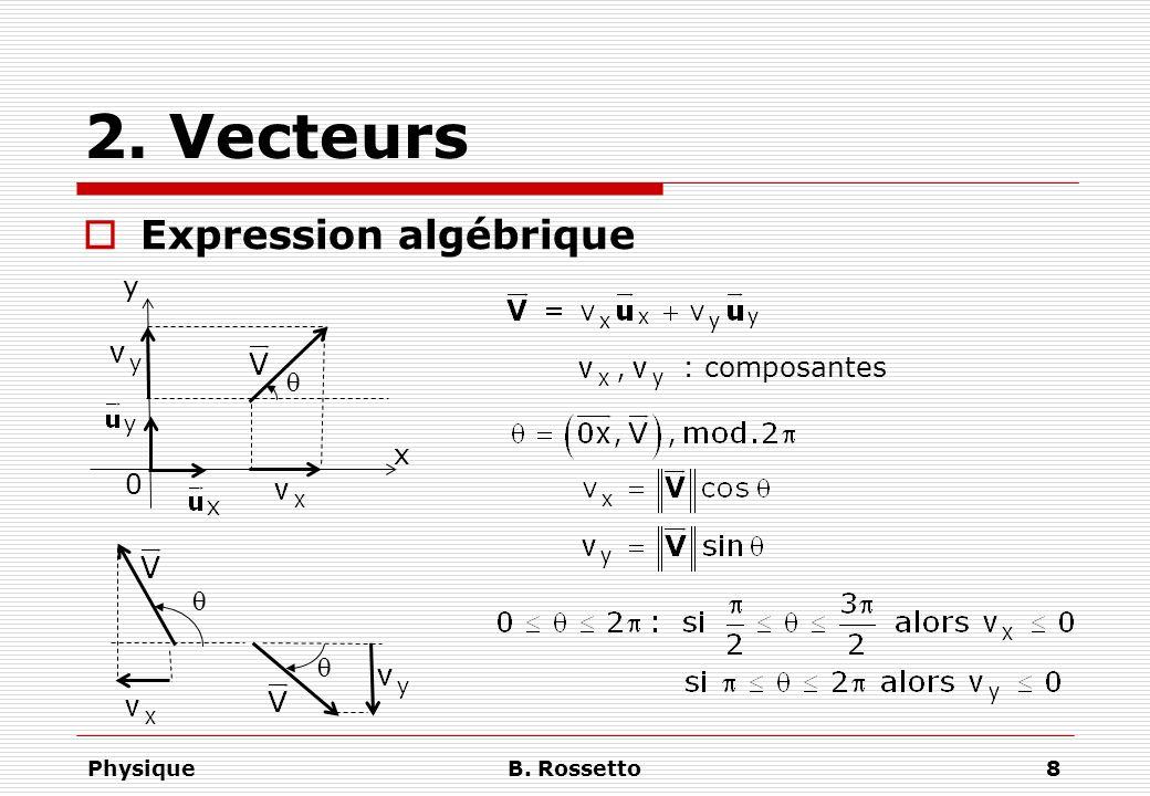 2. Vecteurs Expression algébrique y : composantes q x q q Physique