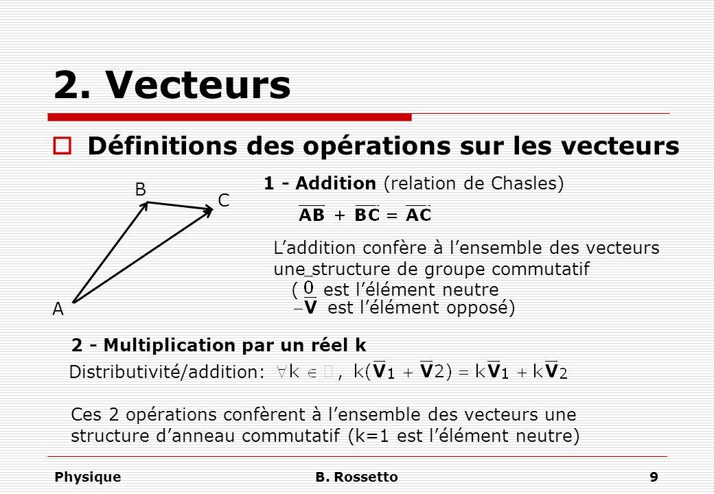 2. Vecteurs Définitions des opérations sur les vecteurs