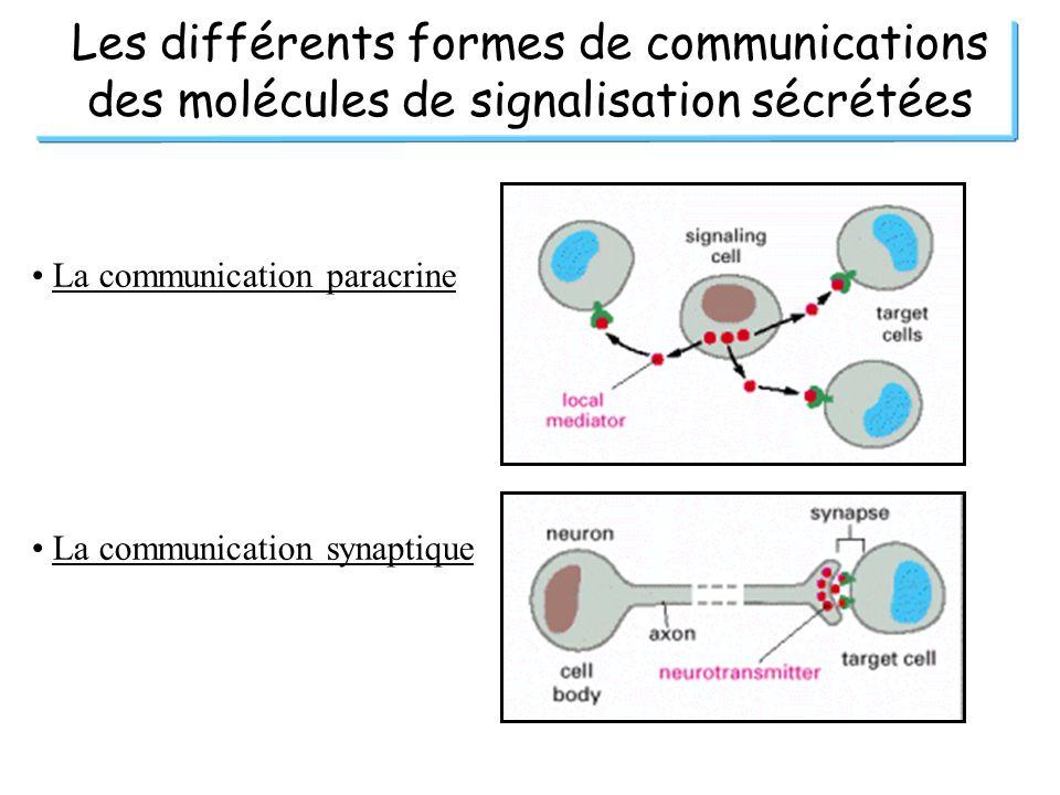 Les différents formes de communications des molécules de signalisation sécrétées