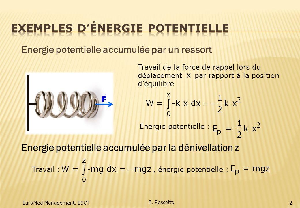 Exemples d'énergie potentielle