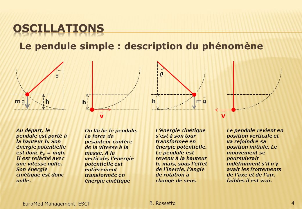 Oscillations Le pendule simple : description du phénomène q q h h h
